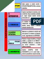 Capacidades.pptx