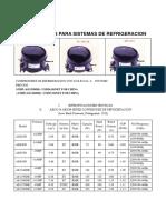 Catalogo Compresores Huayi