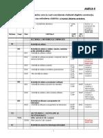 Lista Coduri CAEN Dotari 6 2