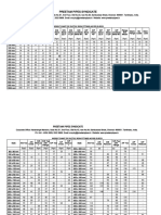 Ductile Iron Pipes Latest Price Lists All Items