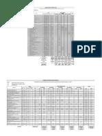 Calendario Valorizado y Calendario de Materiales