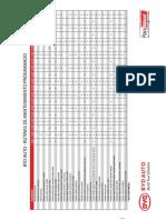 TablaMantenimientoBYD.pdf