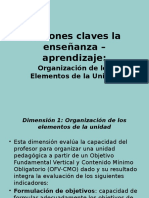 Organización de Los Elementos de La Unidad 1