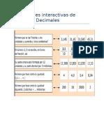 Actividades Interactivas de Numeros Decimales