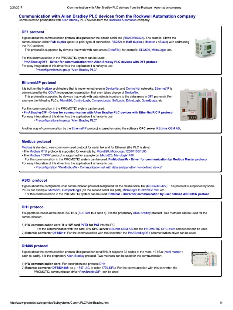 Communication with Allen Bradley PLC de   s from the Rockwell