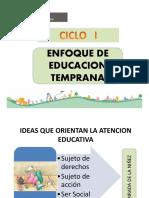 Enfoque de Educacion Temprana PPT