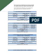 Cronograma EDT Semilleros de Investigación