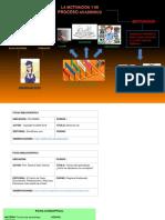 LA MOTIVACION Y MI PROCESO ACADEMICO.pdf