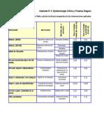 Gabinete 6 Pruebas Diagnosticas-1