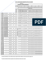 TABLA DE POSICIONES AGUJEROS - ISO 286