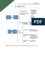 C5 Formato Análisis y Descripción de Puestos