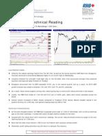 Market Technical Reading - The FBM KLCI Is Due To Rechallenge 1,350 Soon...- 15/7/2010