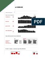 Sample Data- Sale Report-Version 1.0