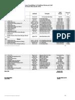 program diklat eksternal RS.docx
