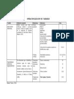 IUTIRLA MODELO TESIS OPERACIONALIZACION DE VARIABLES.pdf