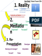 re-presentation diagram