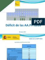 Déficit de las AA.PP. 2016