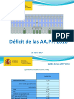 El déficit de las Administraciones Públicas se reduce hasta el 4,3% del PIB en 2016, cumpliendo el objetivo de déficit.