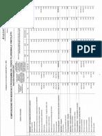 ALLEGATO 'E' - COMPOSIZIONE F.P.V..pdf