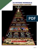Piramida Puterii Mondiale