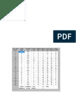 Graficas de Optimizacion