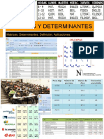 Ppt s1 Mb Matrices y Determinantes