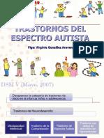 11º y 12º Clase TEA Trastornos de la comunicación