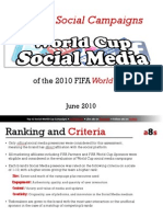 The World Cup and Social Media