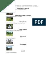 LUGARES TURÍSTICOS DE LOS 22 DEPARTAMENTOS DE GUATEMALA.docx