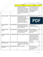 Ministry Health Medicines Formulary 1 2015