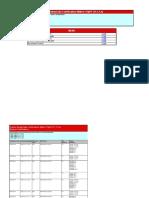 IBM InfoSphere Federation Server - Configuration Guide for