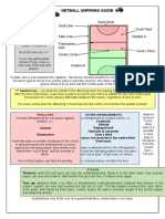 netball - umpiring guide