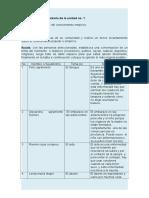 Actividad complementaria de la unidad no. 1.doc