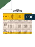 17. Lampiran Tabel 1 Kesga17