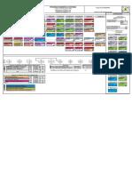 Plan de Estudio Ingenieria de Sistemas