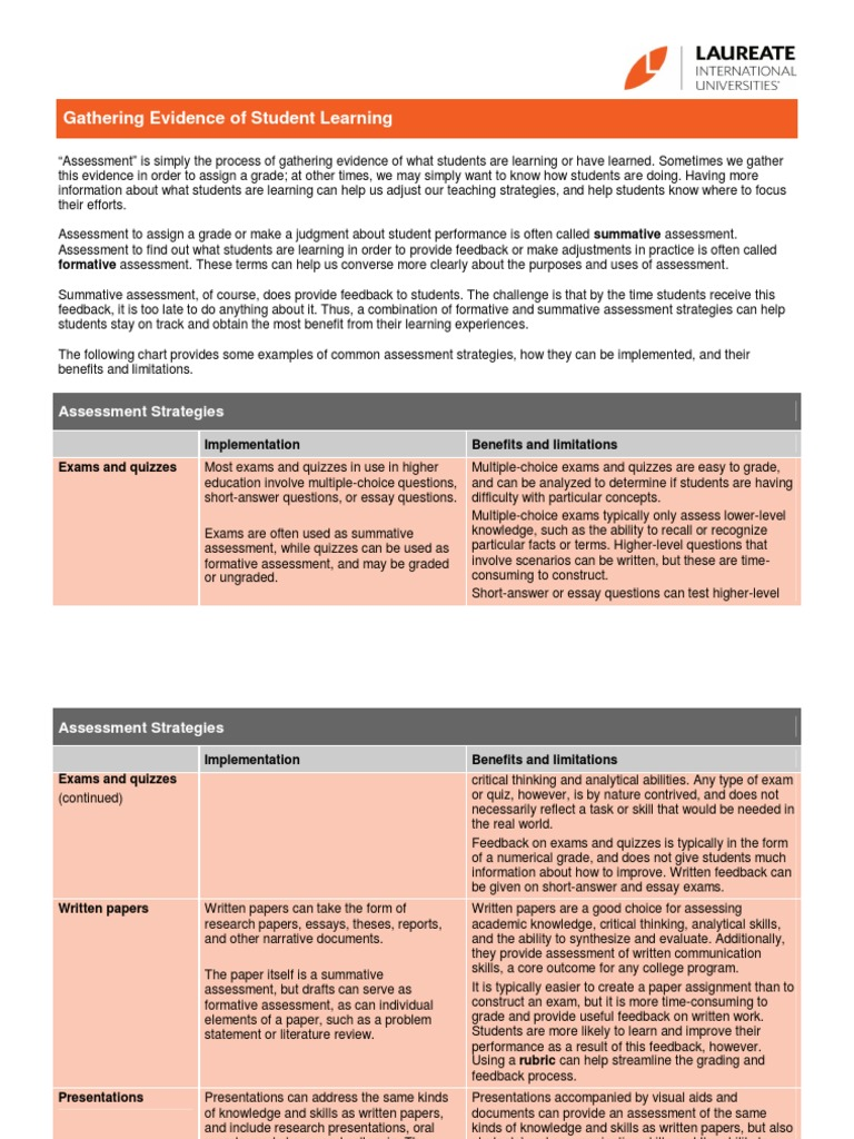 Gathering Evidence of Student Learning | Educational Assessment