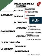 Codificador de Cuentas 2015 Am