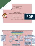 5Mapa conceptual empresa.docx
