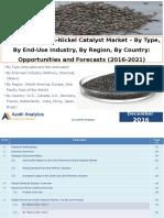 Global Aluminum-Nickel Catalyst Market