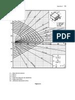 Grafica de Iteraciones Para Columnas de Concreto Reforzado