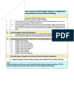 Manual_Pembayaran_Cukai_Tanah_Secara_Online2009.pdf