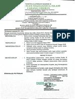 Hasil Seleksi Makalah Peserta LK II Cirebon