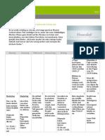Timeslot Planer und Notizen für April 2017