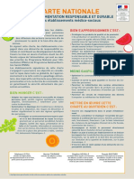 charte_alimentation_29032017.pdf