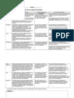 Assessment Criteria for the Seminar Presentation Fall 2015