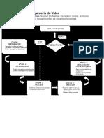 2 Do Trabajo-Tecnicas Para El Analisis Funcional