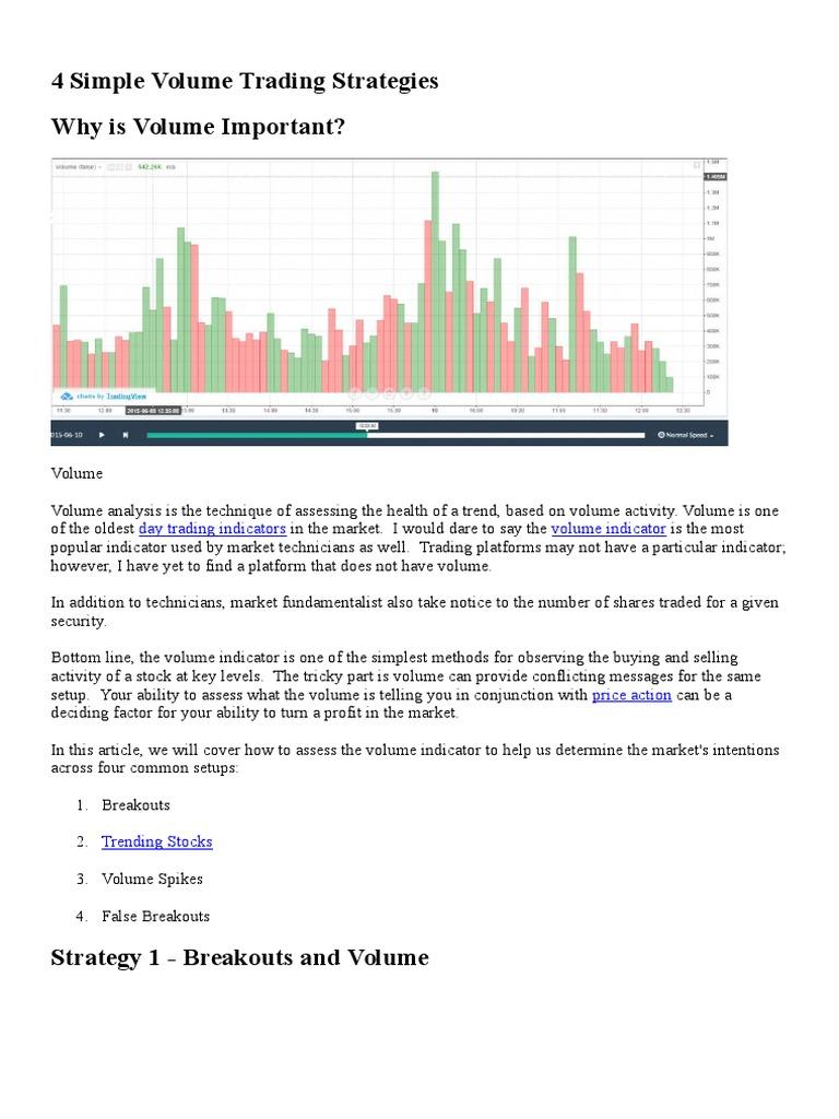 4 Simple Volume Trading Strategies   Technical Analysis   Market Trend