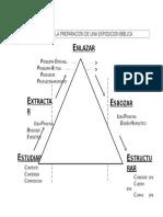 Piramide de La Preparacion Biblica