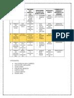 Cuadro de La Linea Del Tiempo y Trabajos Singulares de Las Exposiciones (1)