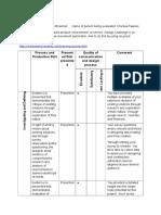 peer evaluation at1